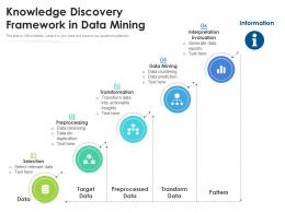 Knowledge Discovery Framework In Data Mining