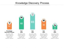 Knowledge Discovery Process Ppt Powerpoint Presentation Layouts Designs Cpb