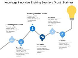 Knowledge Innovation Enabling Seamless Growth Business Innovation Assess Current