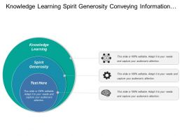 Knowledge Learning Spirit Generosity Conveying Information Income Connecting