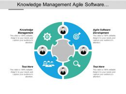 Knowledge Management Agile Software Development Model Coaching Skill Cpb