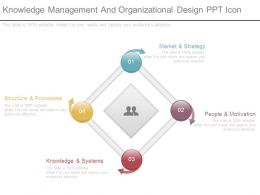 Knowledge Management And Organizational Design Ppt Icon