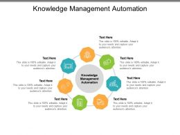 Knowledge Management Automation Ppt Powerpoint Show Clipart Images Cpb