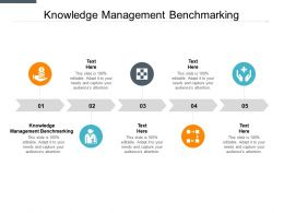 Knowledge Management Benchmarking Ppt Powerpoint Presentation Model Cpb