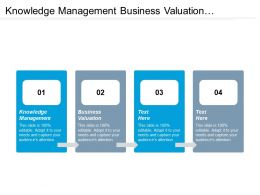 Knowledge Management Business Valuation Innovation Management Economic Development Cpb