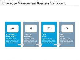 Knowledge Management Business Valuation Innovation Management Economic Development Cpb
