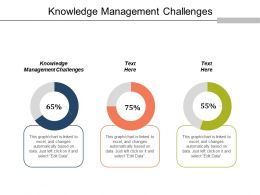 Knowledge Management Challenges Ppt Powerpoint Presentation Icon Backgrounds Cpb