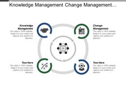 Knowledge Management Change Management Performance Management Value Chain Management Cpb