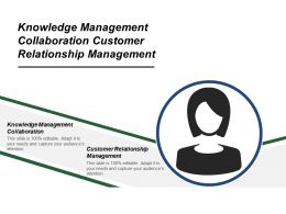 Knowledge Management Collaboration Customer Relationship Management