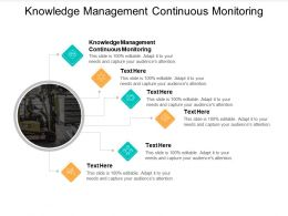 Knowledge Management Continuous Monitoring Ppt Powerpoint Presentation Infographic Template Structure Cpb