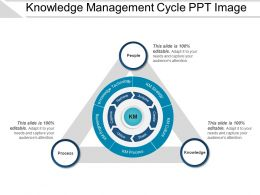Knowledge Management Cycle Ppt Image