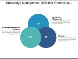 Knowledge Management Definition Operations Management Organizational Communication Problems Cpb
