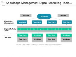 Knowledge Management Digital Marketing Tools Supply Chain Management Cpb