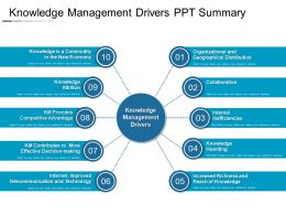 Knowledge Management Drivers Ppt Summary