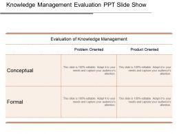 knowledge_management_evaluation_ppt_slide_show_Slide01