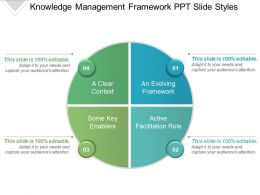 Knowledge Management Framework Ppt Slide Styles