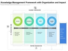 Knowledge Management Framework With Organization And Impact