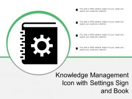 Knowledge Management Icon With Settings Sign And Book