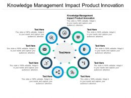 Knowledge Management Impact Product Innovation Ppt Powerpoint Presentation Shapes Cpb