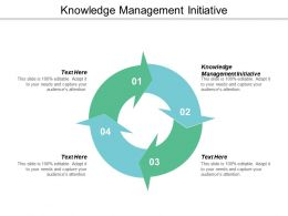 Knowledge Management Initiative Ppt Powerpoint Presentation Icon Graphics Cpb