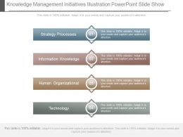 Knowledge Management Initiatives Illustration Powerpoint Slide Show