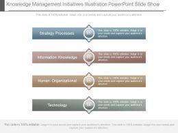 Knowledge Management Initiatives Illustration Powerpoint Slide Show
