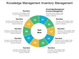 Knowledge Management Inventory Management Ppt Powerpoint Presentation Gallery Pictures Cpb