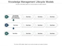 Knowledge Management Lifecycle Models Ppt Powerpoint Presentation Outline Inspiration Cpb