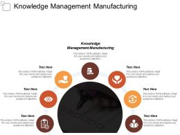 Knowledge Management Manufacturing Ppt Powerpoint Presentation Icon Example Cpb