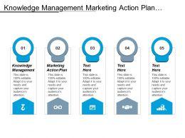 Knowledge Management Marketing Action Plan Quantitative Risk Management Cpb