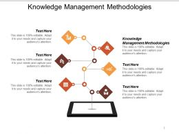 Knowledge Management Methodologies Ppt Powerpoint Presentation Icon Introduction Cpb