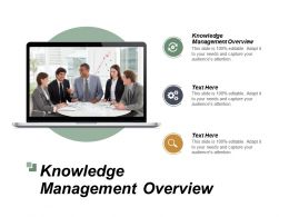 Knowledge Management Overview Ppt Powerpoint Presentation File Slide Download Cpb