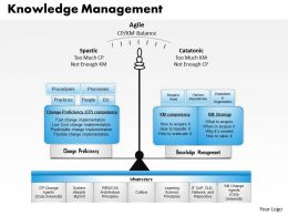 knowledge_management_powerpoint_presentation_slide_template_Slide01