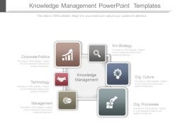 knowledge_management_powerpoint_templates_Slide01