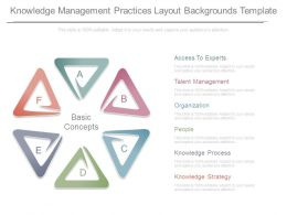 Knowledge Management Practices Layout Backgrounds Template