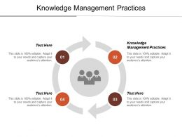 Knowledge Management Practices Ppt Powerpoint Presentation Icon Files Cpb