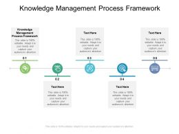 Knowledge Management Process Framework Ppt Powerpoint Presentation Infographic Template Format Cpb