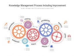 Knowledge Management Process Including Improvement