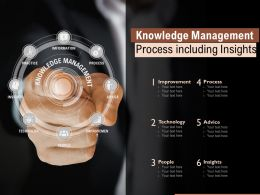 Knowledge Management Process Including Insights