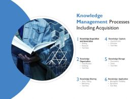 Knowledge Management Processes Including Acquisition