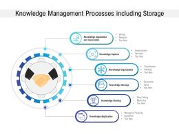 Knowledge Management Processes Including Storage