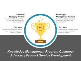 Knowledge Management Program Customer Advocacy Product Service Development Cpb