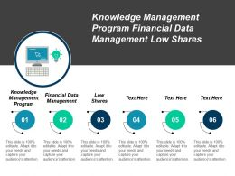 Knowledge Management Program Financial Data Management Low Shares Cpb