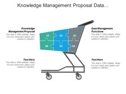 Knowledge Management Proposal Data Management Functions Forecasting Strategic Cpb
