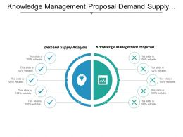 Knowledge Management Proposal Demand And Supply Analysis Data Management Functions Cpb