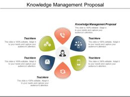Knowledge Management Proposal Ppt Powerpoint Presentation File Information Cpb