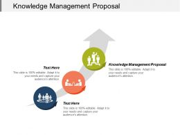Knowledge Management Proposal Ppt Powerpoint Presentation Gallery Format Cpb