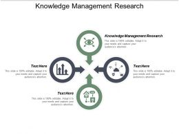 Knowledge Management Research Ppt Powerpoint Presentation Icon Infographics Cpb