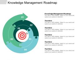 Knowledge Management Roadmap Ppt Powerpoint Presentation Icon Templates Cpb