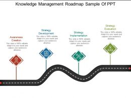 Knowledge Management Roadmap Sample Of Ppt